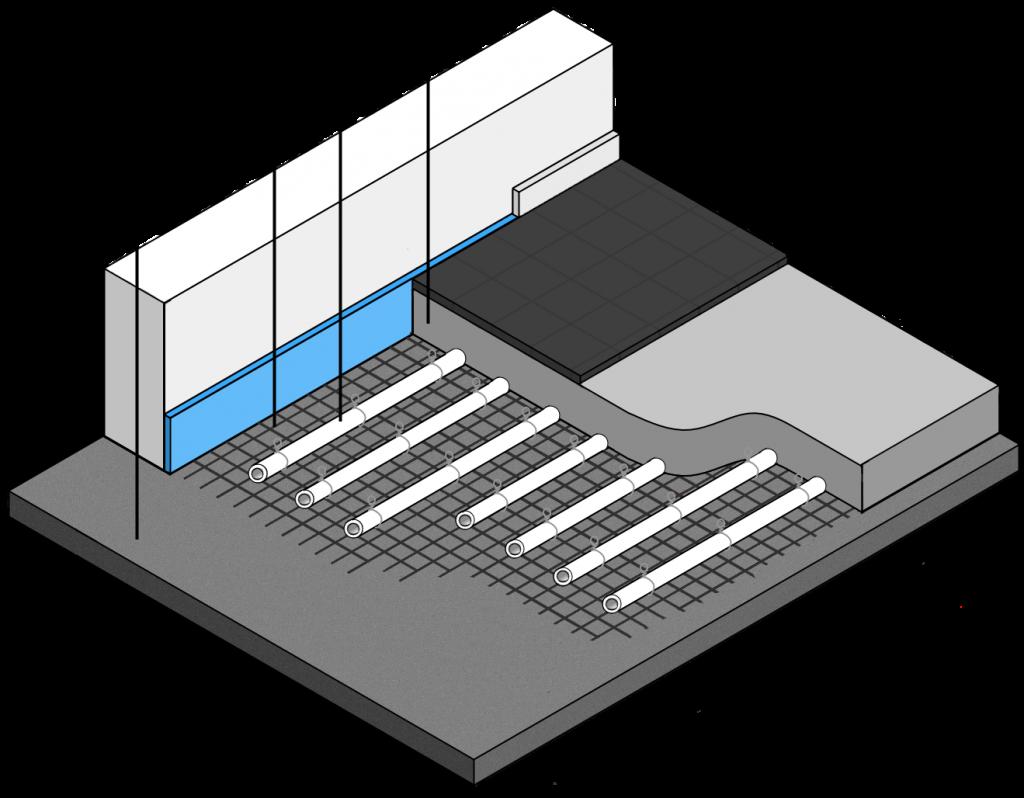 Vloeropbouw nettensysteem