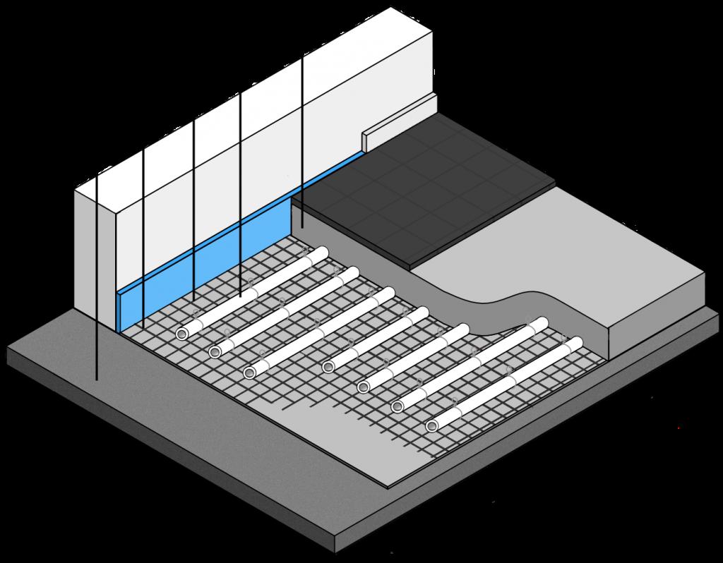 Vloeropbouw netten alufoamsysteem