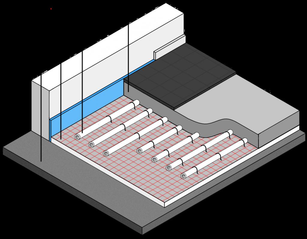 Vloeropbouw Tackersysteem