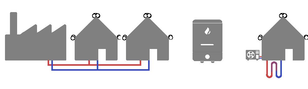 de RIHO MULTIKIT zone regeling is geschikt voor stadsverwarming, ketels en warmtepompen
